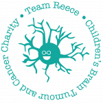 Team Reece Logo
